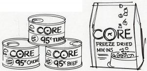Wellness CORE pet food designs