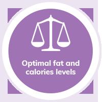 dog-fat-calorie-levels